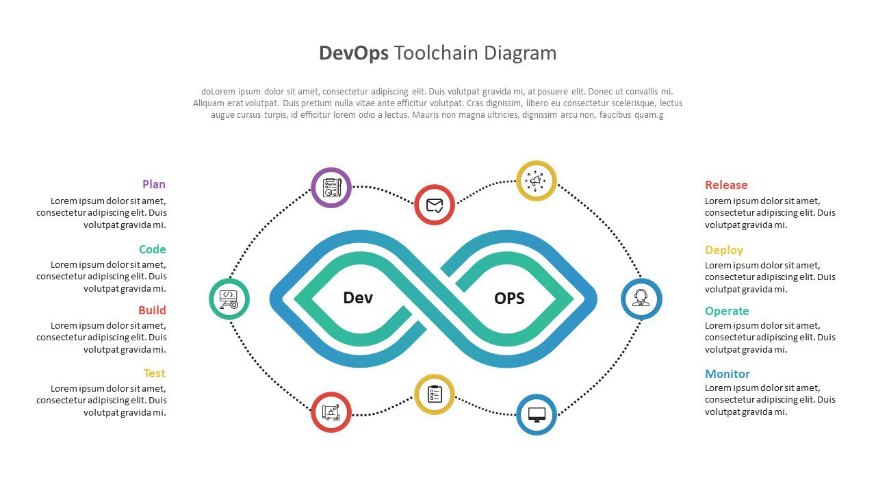 colorful-devops-toolchain