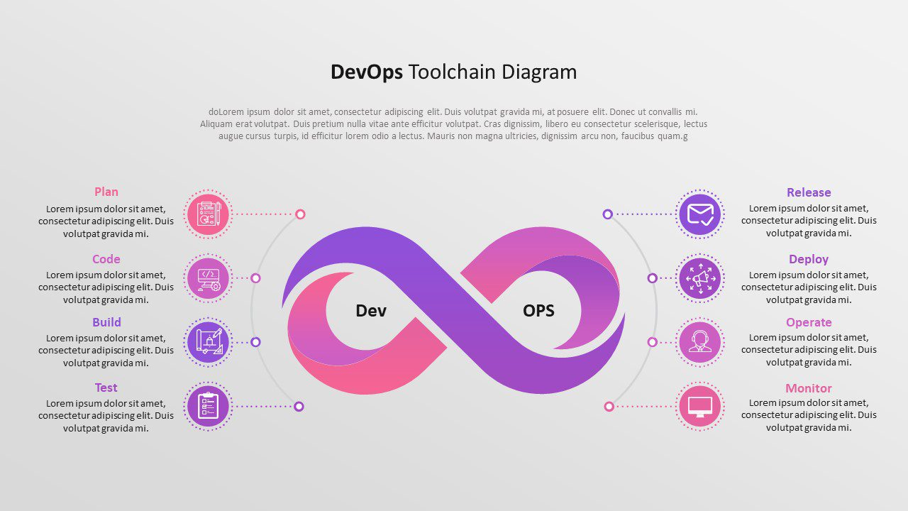 devops-toolchain-diagram