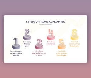 6 steps of financial Planning