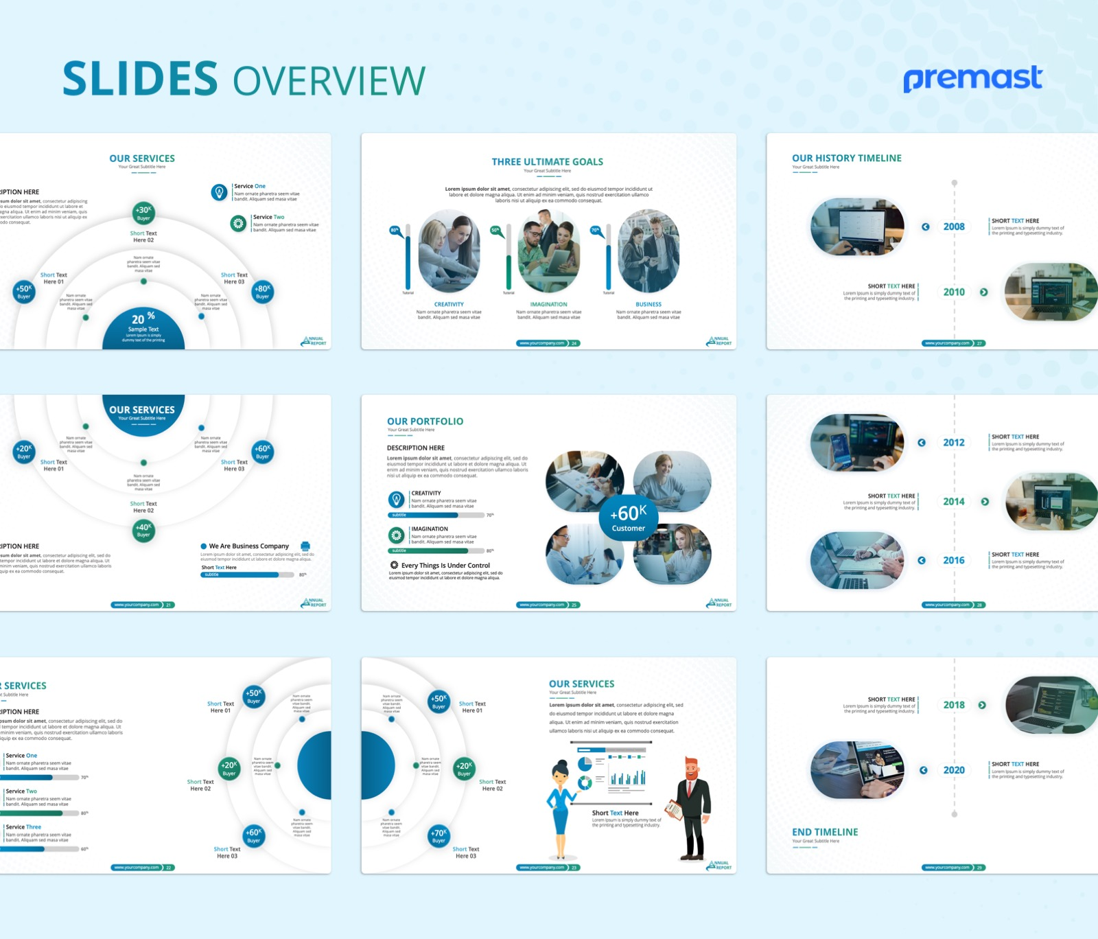 Annual Report PowerPoint Presentation Template