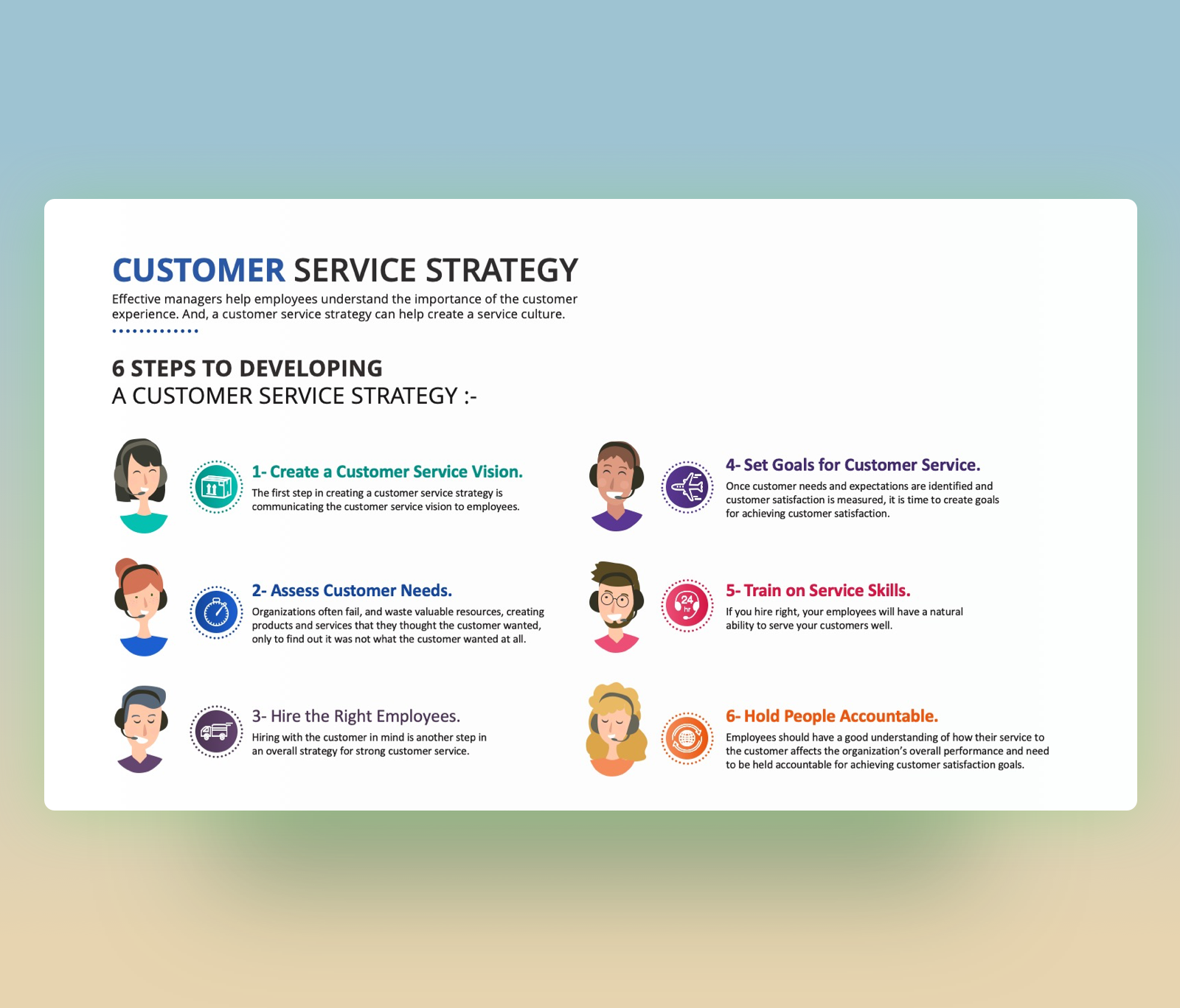 Customer Service Strategy PPT Free Presentation Slide