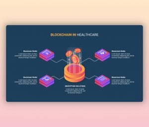 Blockchain in Healthcare PowerPoint Template Free Download