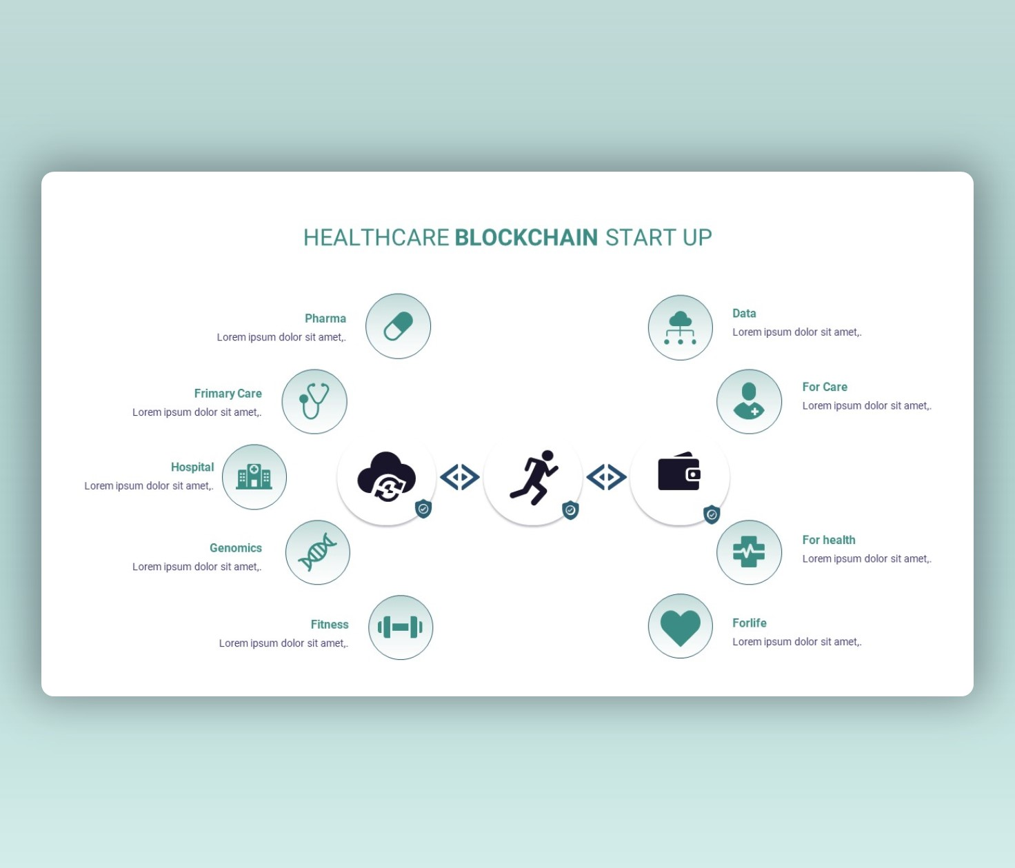 Healthcare and Medical Blockchain PPT Startup Template
