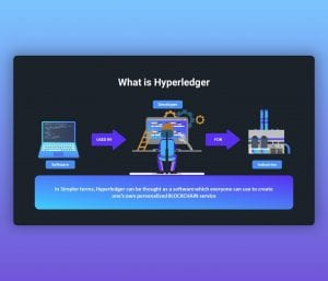 What is Hyperledger – Introduction PowerPoint Template