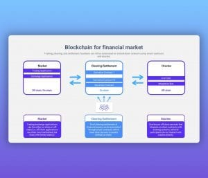 Blockchain for Financial Market – PowerPoint Template