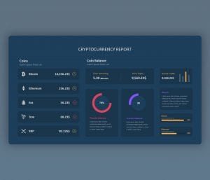 Cryptocurrency Report PowerPoint Template