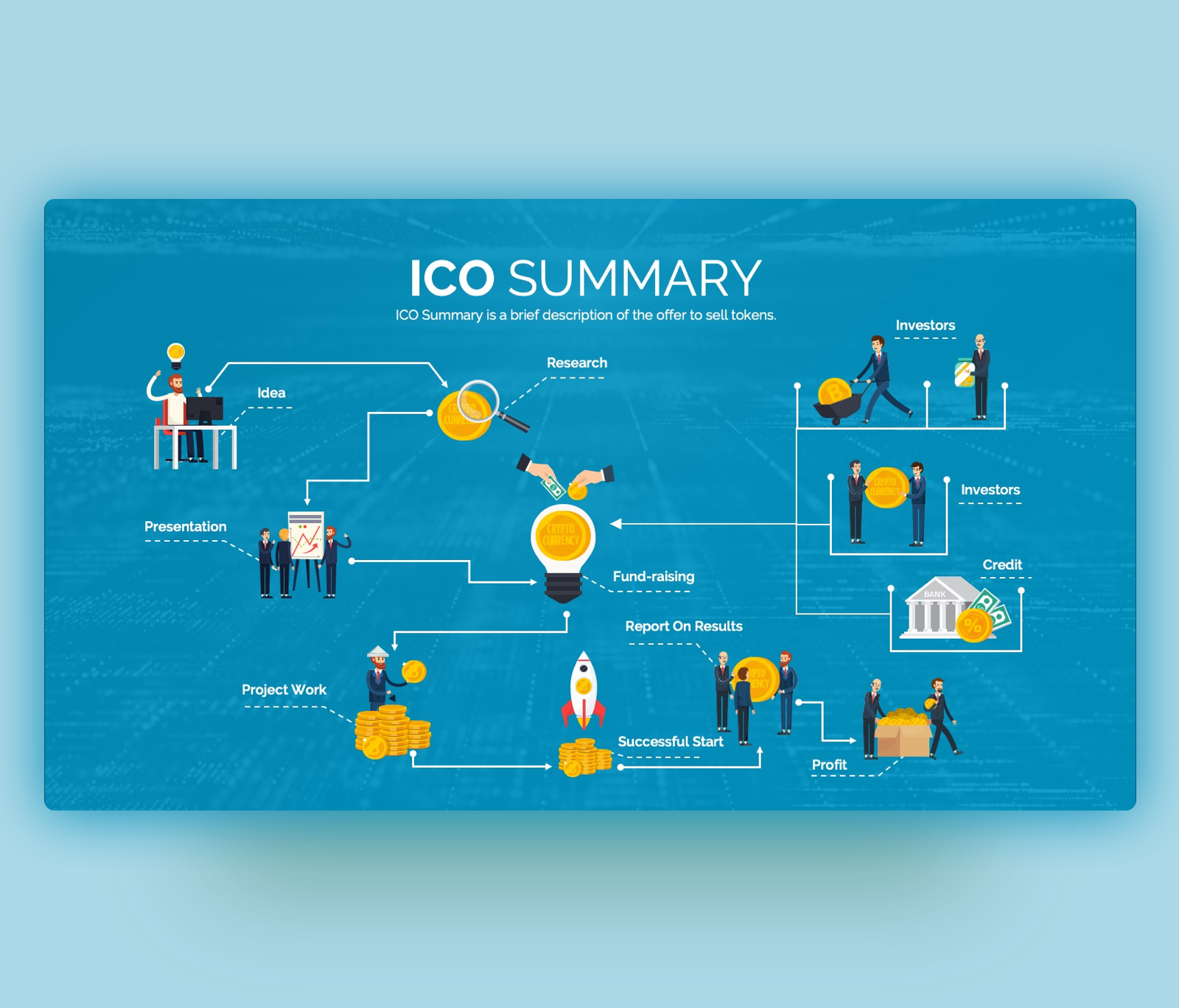 ICO Token Infographic SUMMARY PPT Free Download