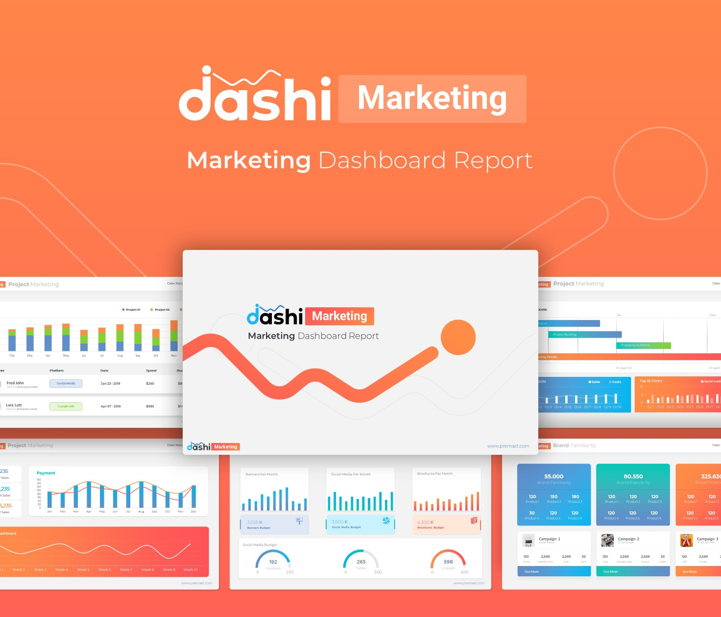 Marketing dashboard report PowerPoint template
