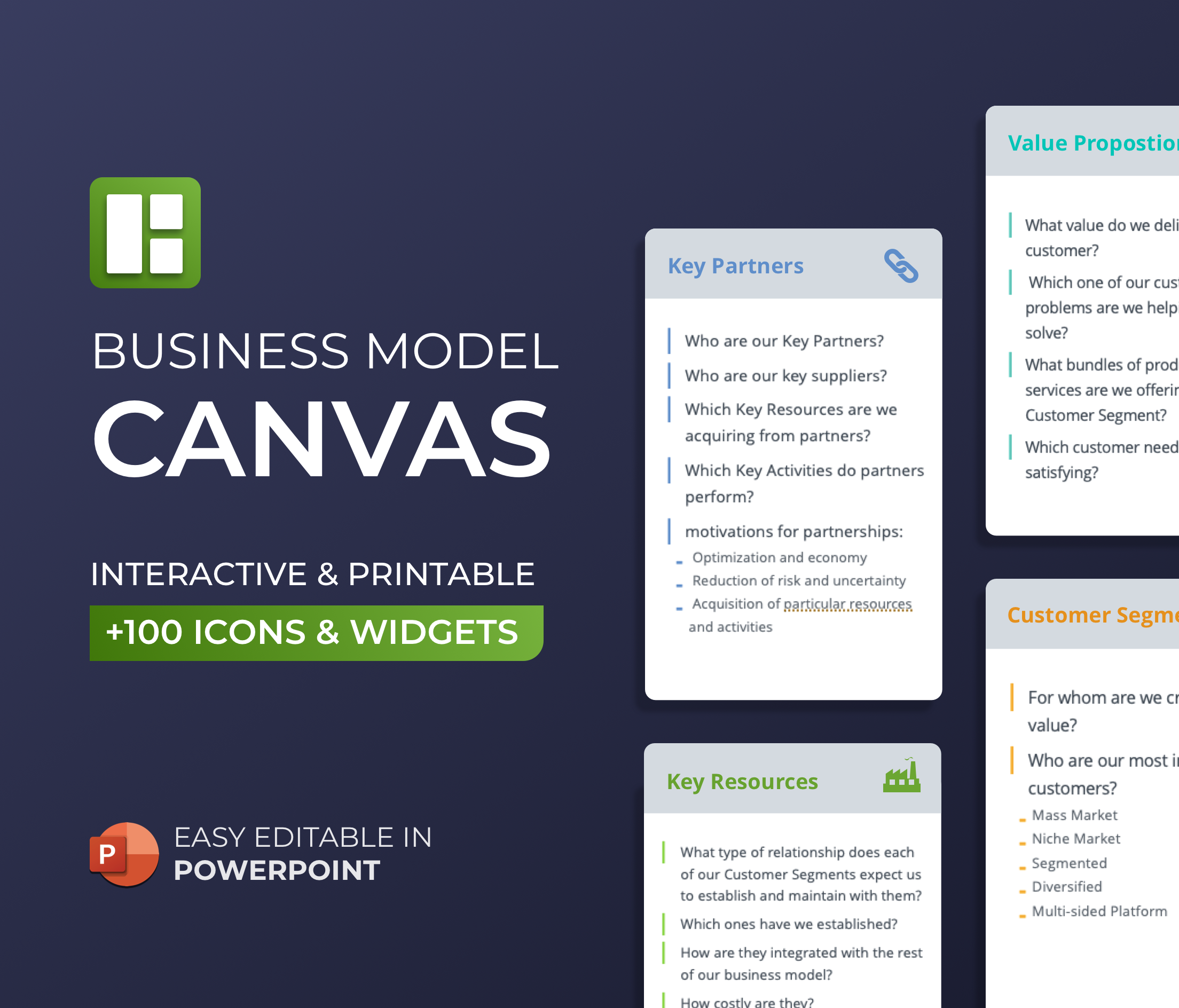 Business Model Canvas PPT Presentation