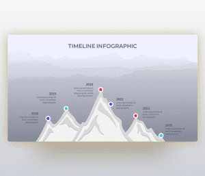 Iceberg Infographic Timeline Template For PowerPoint
