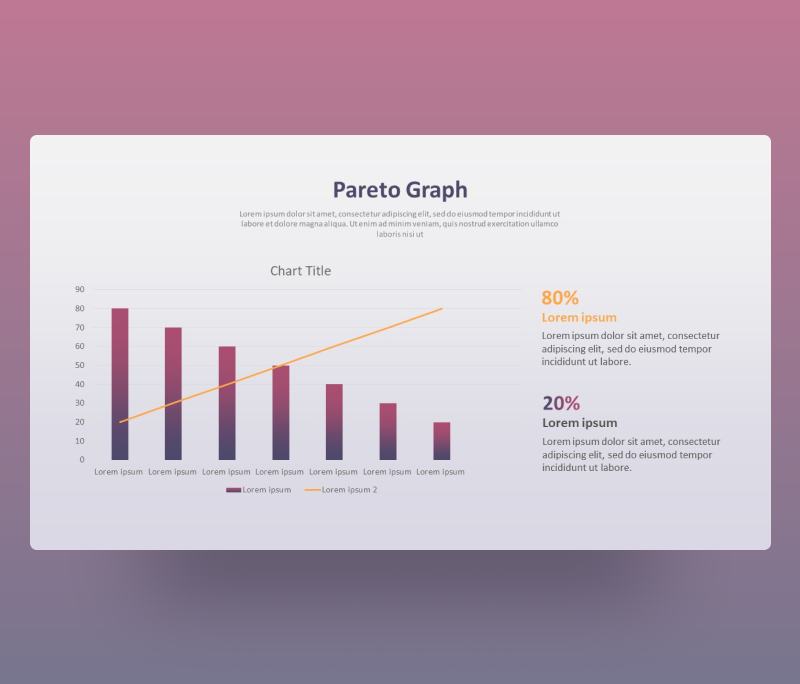 Pareto Principle With Bar Chart PowerPoint Template