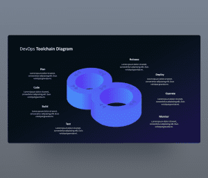 3D DevOps Toolchain PowerPoint Template