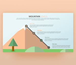 Mountain levels