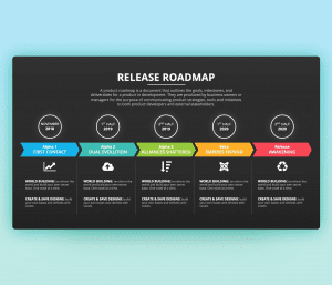 business-roadmap-release