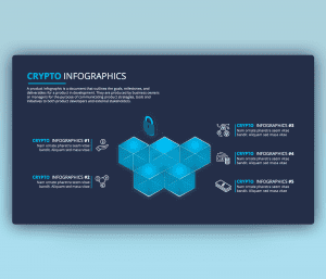 Cryptocurrency Infographic PowerPoint Template Free PPT