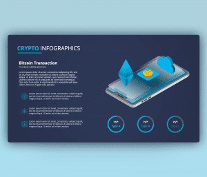 Crypto Mobile Infographic PowerPoint Template