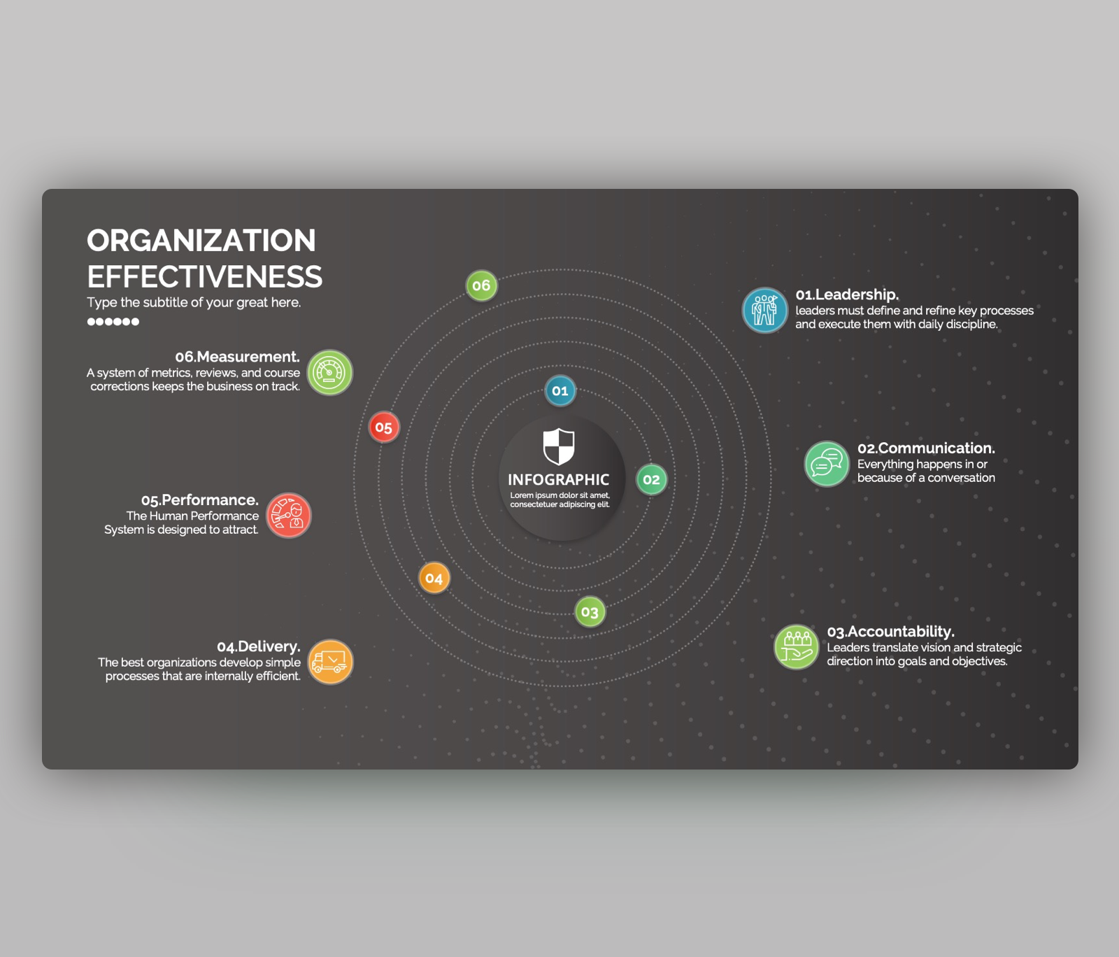 Organization Effectiveness – The Six Elements PPT