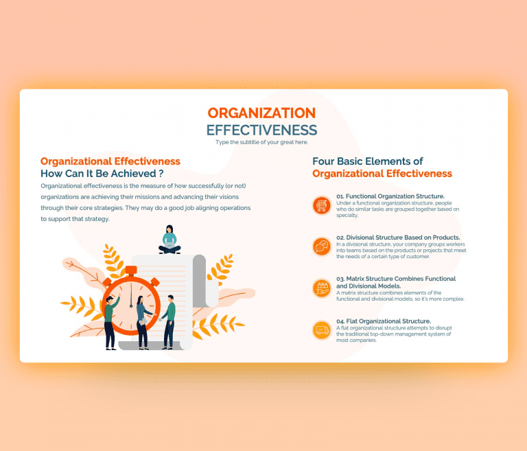 Four Basic Elements of Organization Effectiveness PPT