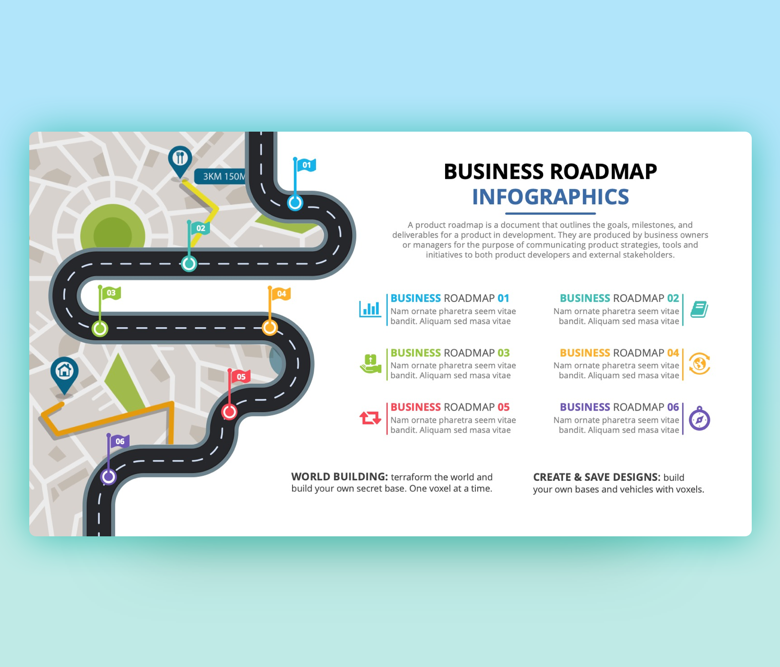 Free Editable Business Roadmap PPT Template