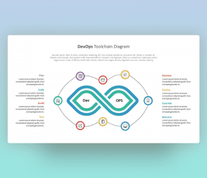 Colorful Devops Toolchain Diagram PowerPoint Template