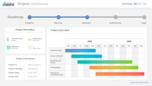 Project Dashboards presentation