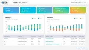 SEO Dashboards PPT