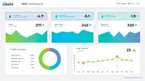 SEO Dashboards PowerPoint Presentation