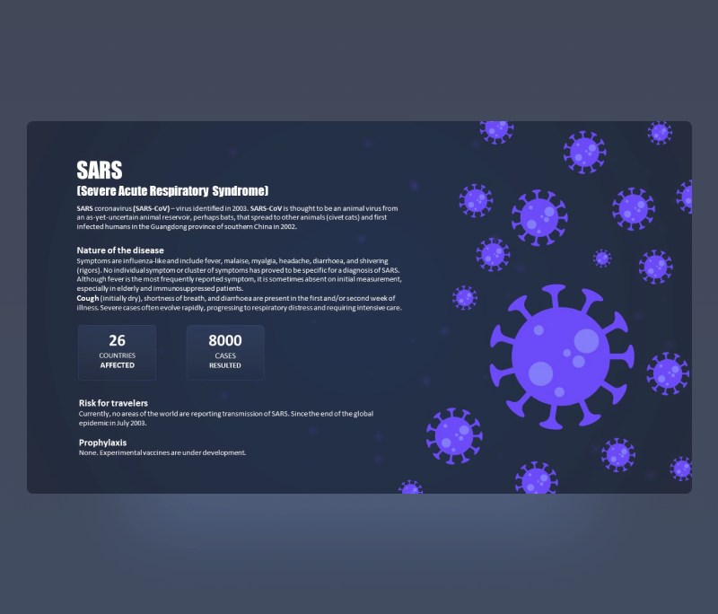 SARS Virus Treatment PowerPoint Template – Free PPT