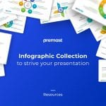New Infographics PowerPoint Templates Modern Ideas<