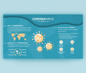 Coronavirus PPT Template – Symptoms & Infection