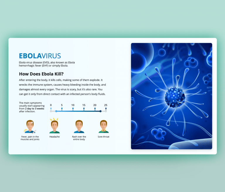 Ebola Virus PowerPoint Template Ver 2- Free PPT