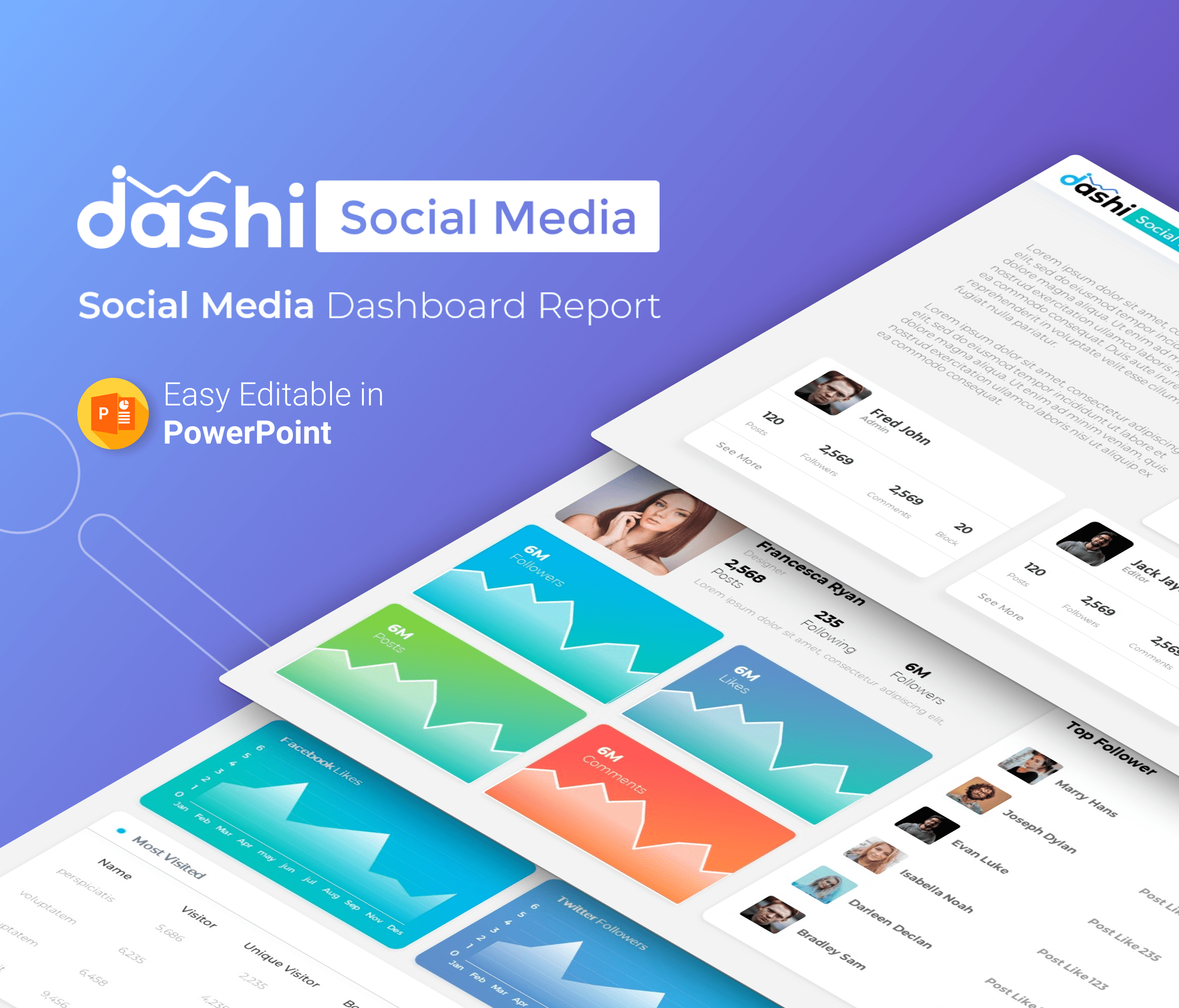 Social Media Dashboard PowerPoint Presentation Template