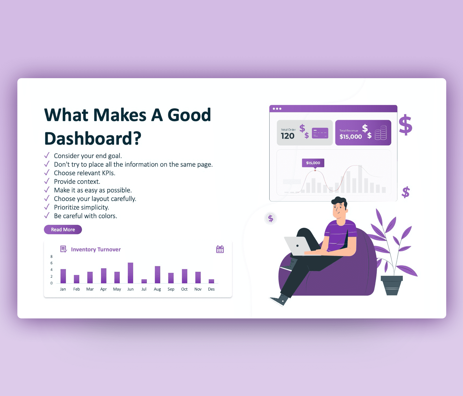 A Good Scorecard Dashboard | PowerPoint Template PPT