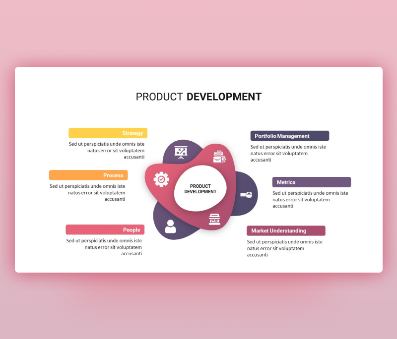 Free Product Development Steps PowerPoint Template