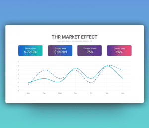Market Effect Chart PowerPoint Slide Template