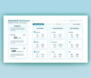 Global KPI Scorecard Dashboard PowerPoint Template