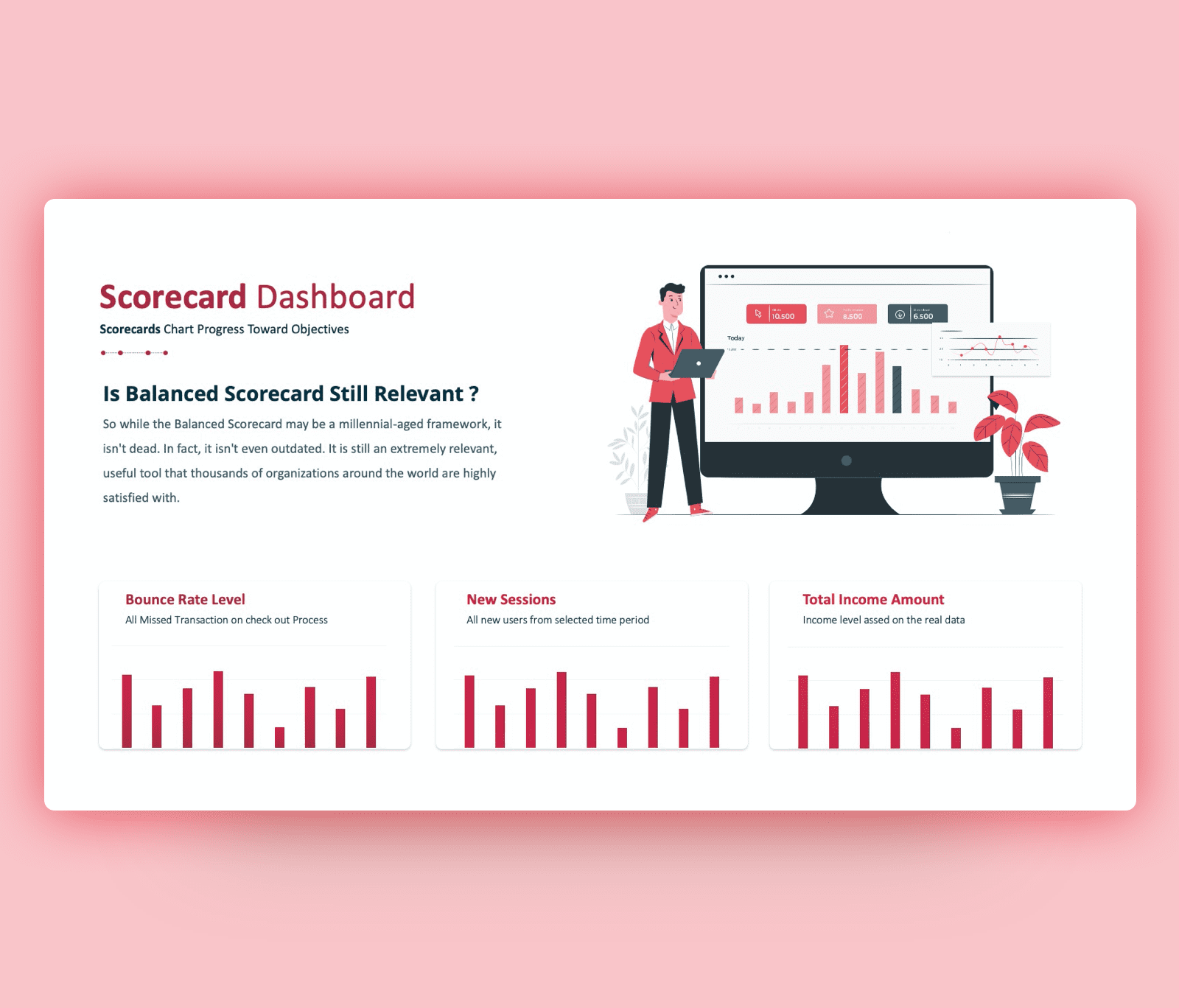 Balanced Scorecard Dashboard PowerPoint Template