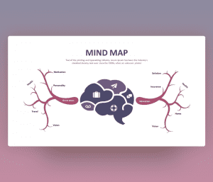 Editable Mind Map Branches PowerPoint Template