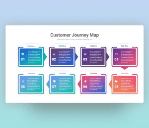 Customer Journey Map Stages PowerPoint Template