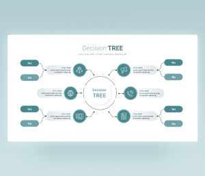 Yes/No Decision Tree Slide Template PPT