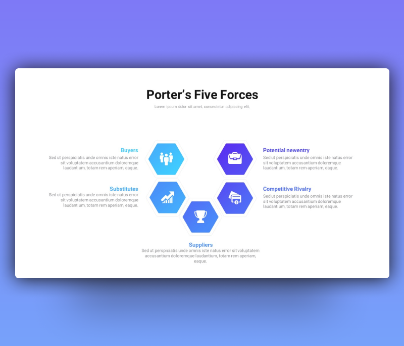 Porter's Five Forces Model PPT Template