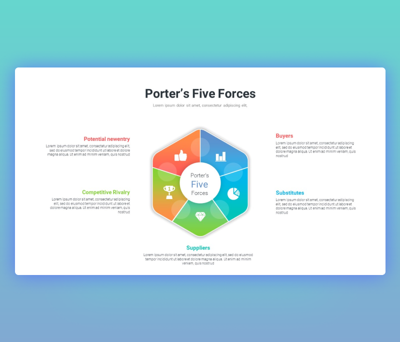 Porter's Five Forces Analysis Model for PowerPoint