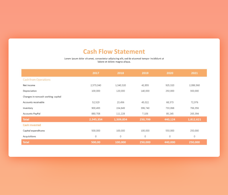 Cash Flow Statement PowerPoint Template