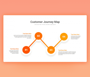 Customer Journey Map PowerPoint Template Free Download