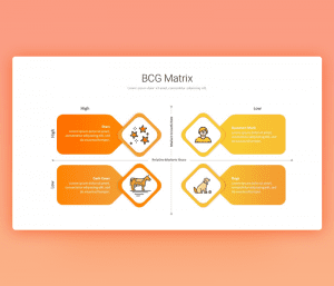 BCG – Boston Consulting Group Matrix Slide Template