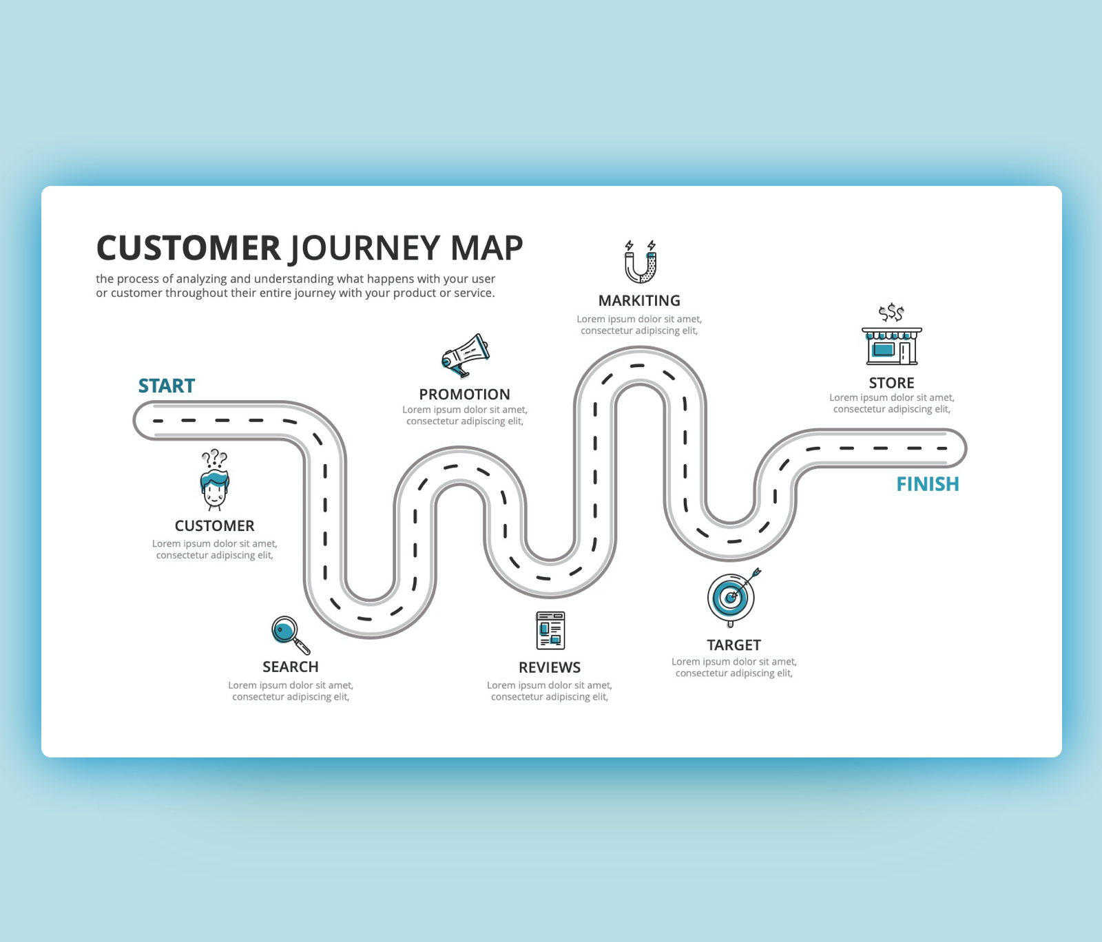 Customer Journey Roadmap PowerPoint Template