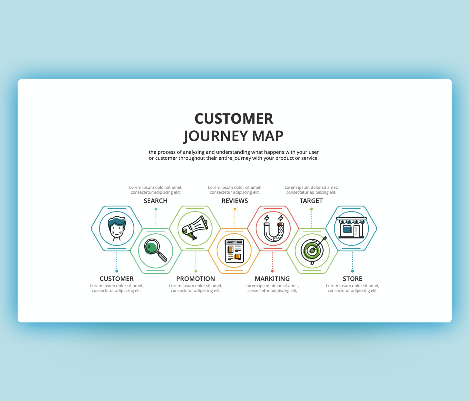 Customer Journey Map Template PPT