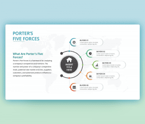 Free Porter's Five Forces Definition PPT Template