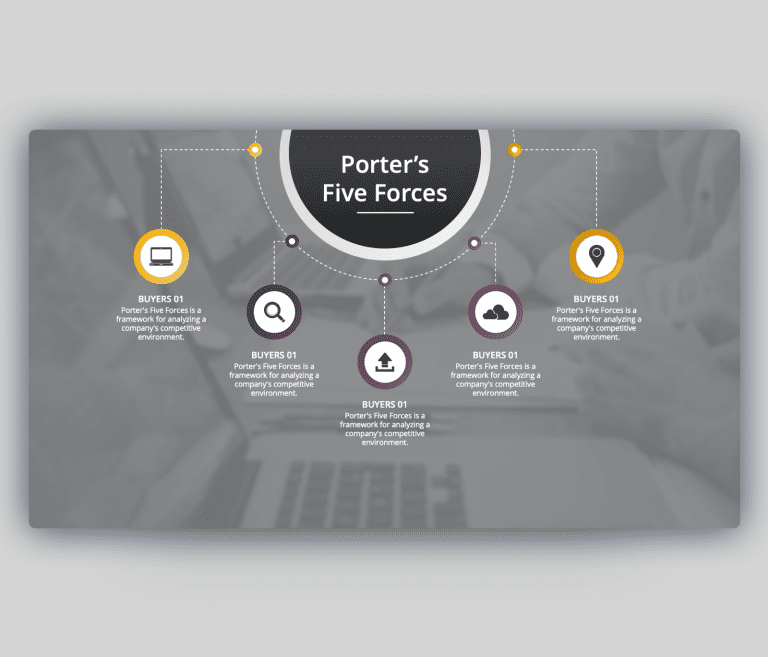 Five Porter's Forces Analysis PowerPoint Template free