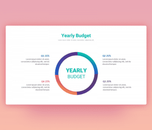 Yearly Project Budget PPT Slide